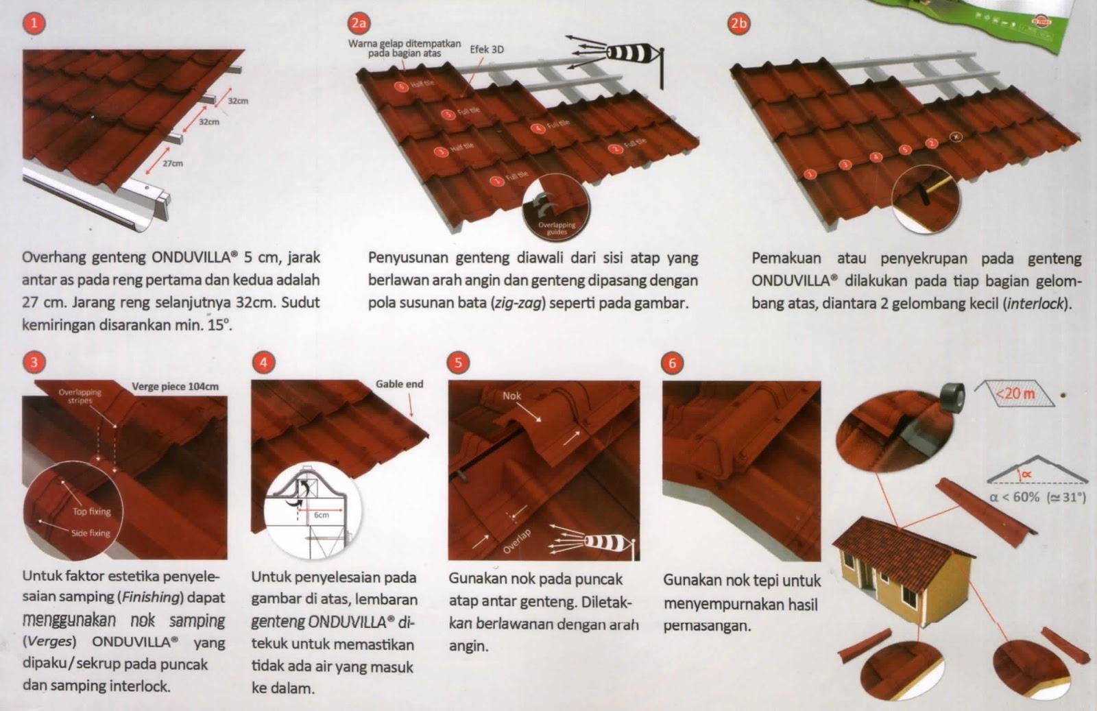 Hasil gambar untuk gambar atap onduvilla